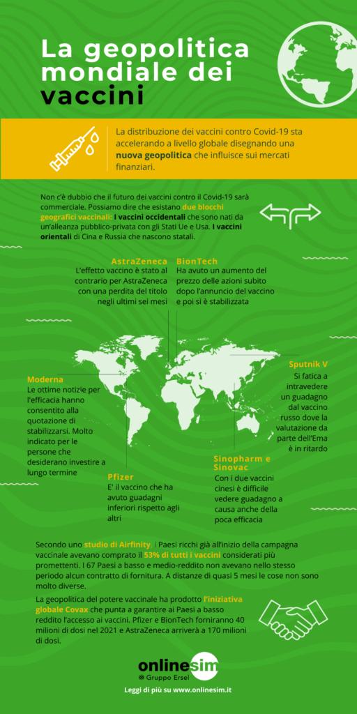 Infografica - geopolitica vaccini