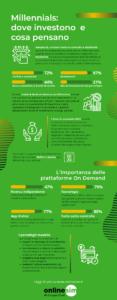 Pinterest - Millennials infografica