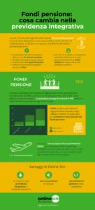 Infografica fondi pensione