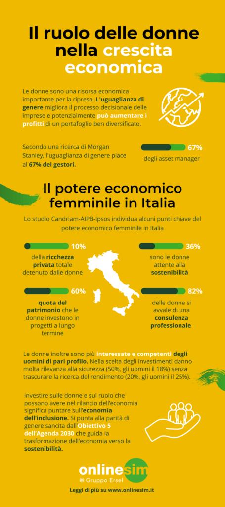 Infografica Donne nella crescita economica