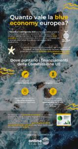 infografica Blue Economy