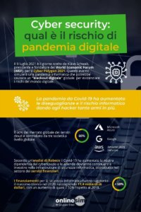 cyber security infografica