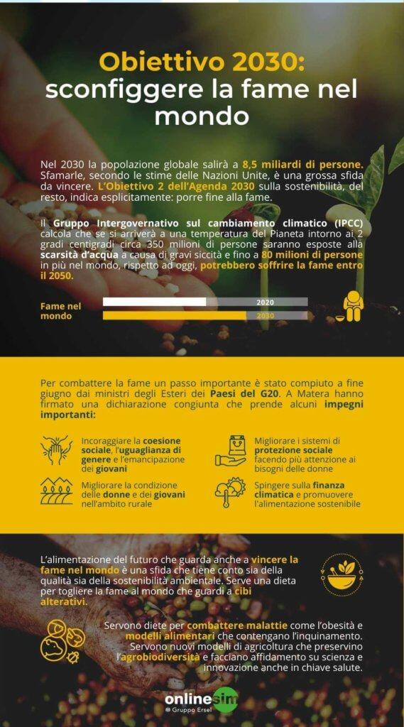 infografica fame obiettivo 2030