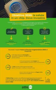 infografica salute chip