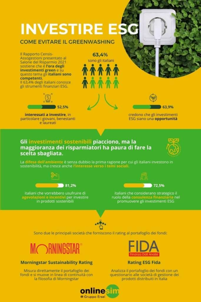 INVESTIRE ESG infografica